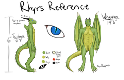Rhyrs Reference - Clean|by salohcin73