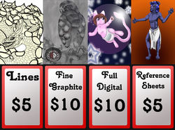 Willow Seeker Commission Prices 2014|by WillowSeeker